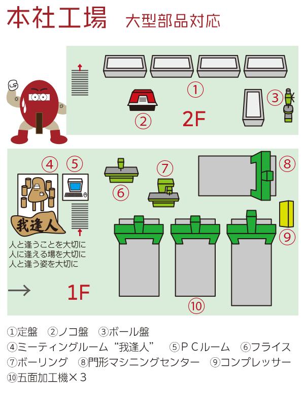 5軸加工成功への道 - JB -